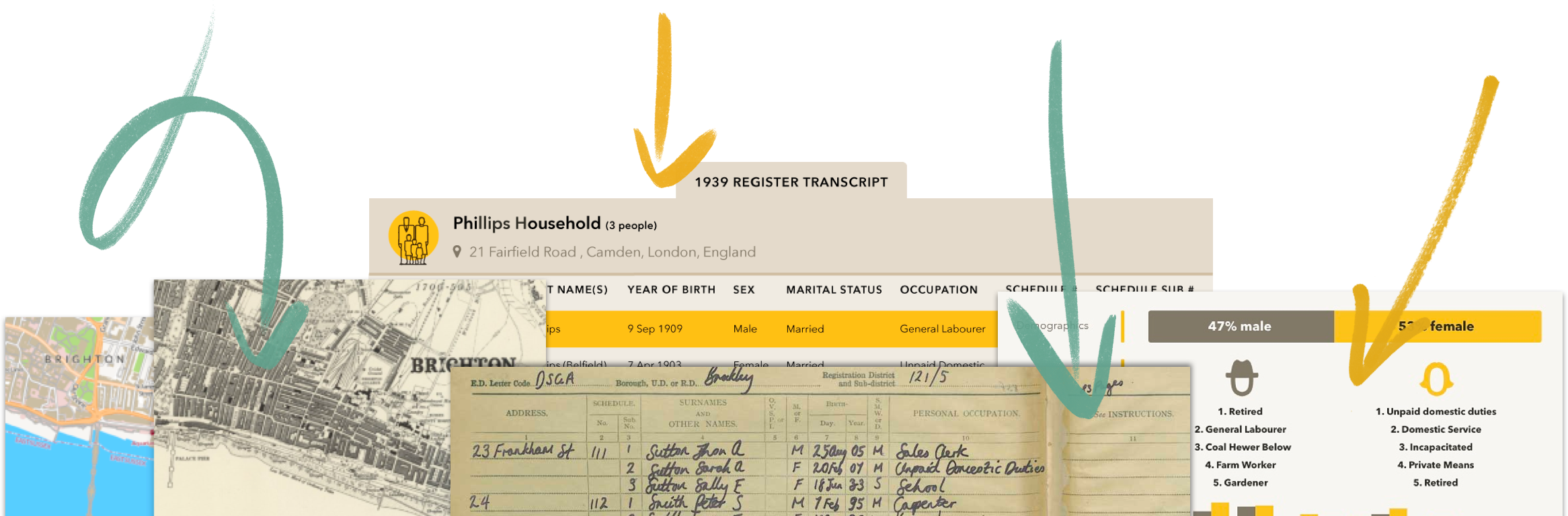 A collage of photos of an old 1939 map, household transcripts of the 1939 register as viewable on Findmypast, original scanned pages from the 1939 register and statistics regarding the British population in 1939.